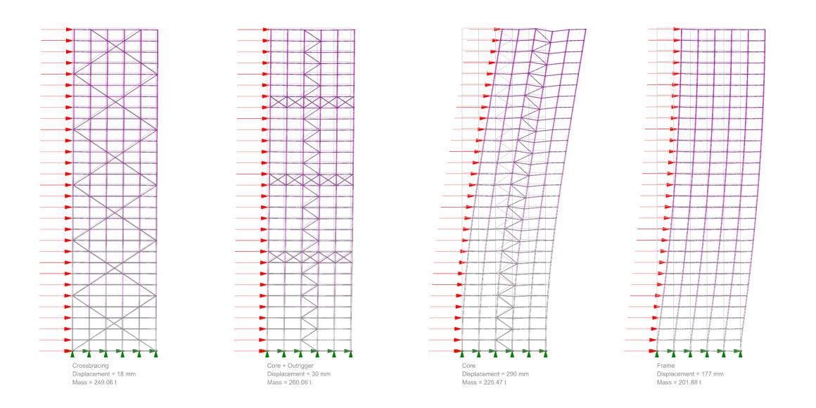 karamba3d page 6 parametric engineering rh karamba3d com