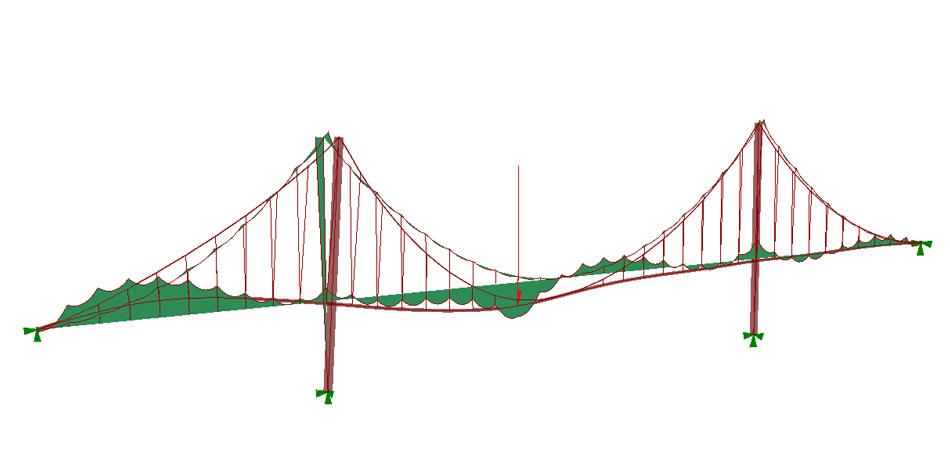 suspension bridge definition. Black Bedroom Furniture Sets. Home Design Ideas