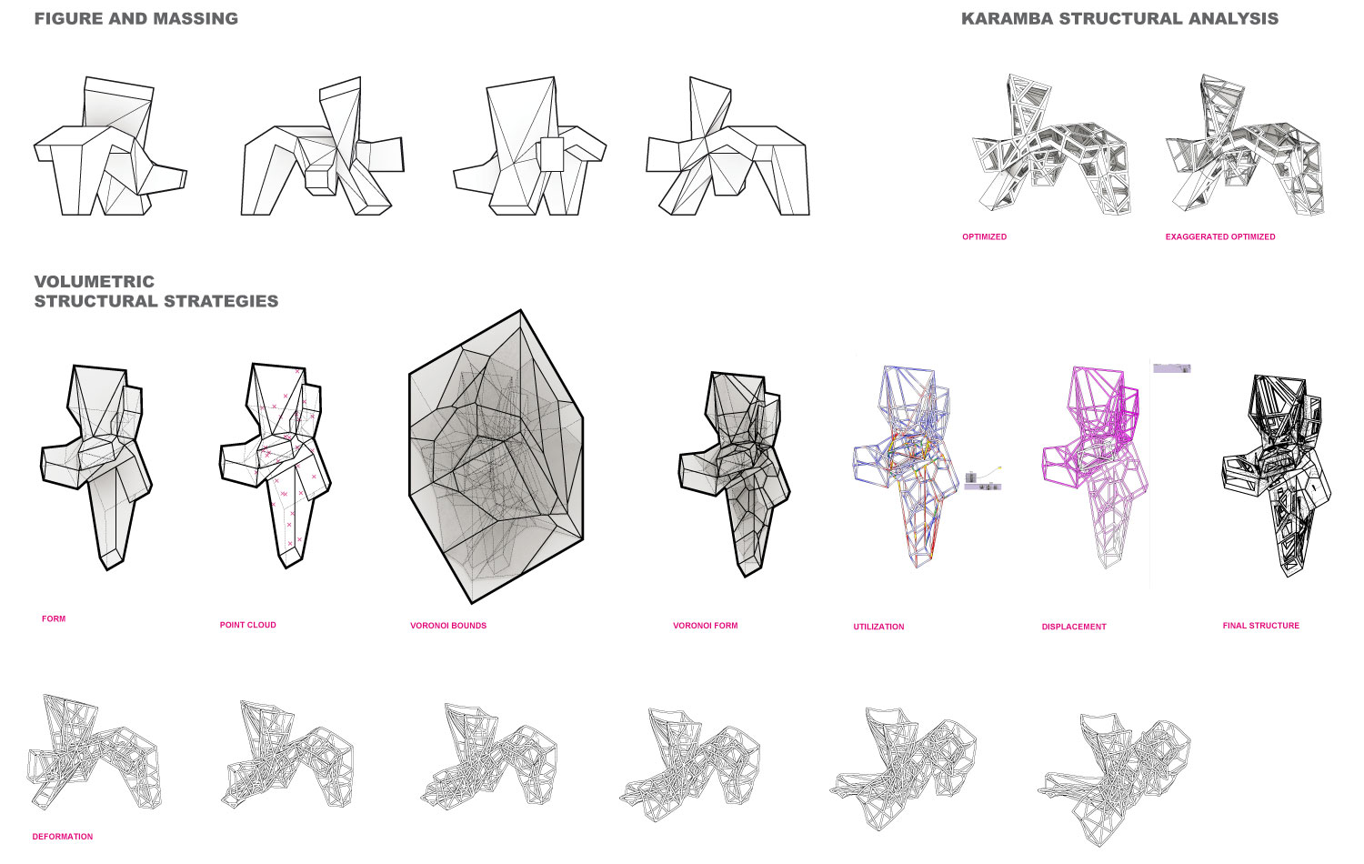 karamba 3d grasshopper Figural Structures 2013 Kipnis Figural Studies Workshop 2013