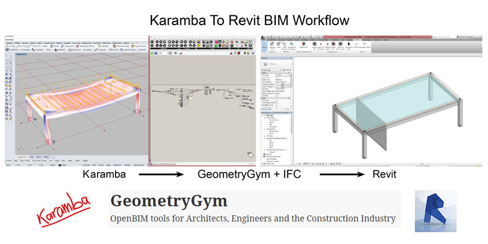 Simple Structure – Karamba to Revit using Geometry Gym (IFC)