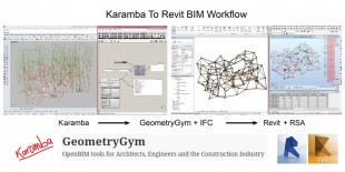 Complex Structure – Karamba to Revit using Geometry Gym (IFC)