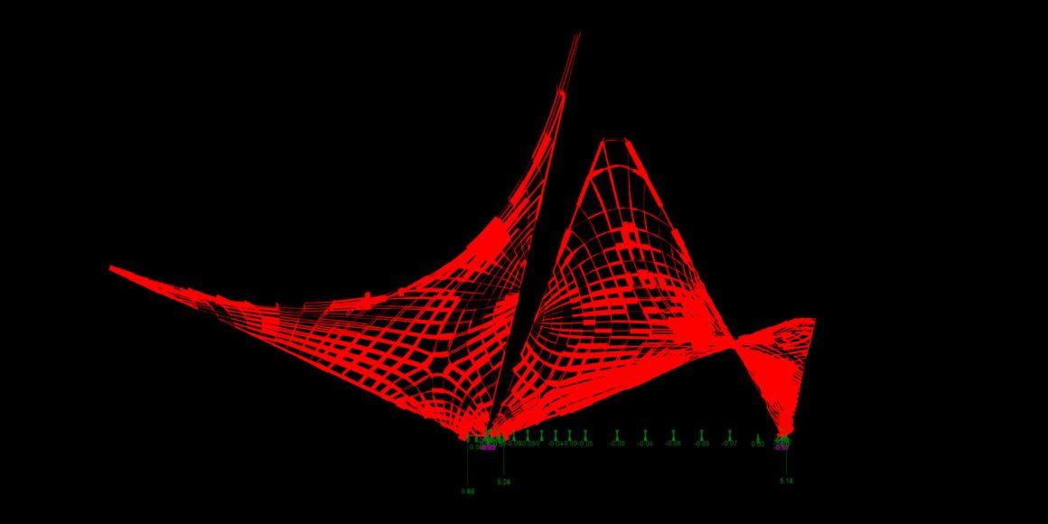 CIAB-Analysis3-©BollingerGrohmann