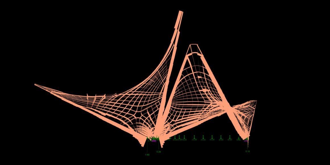 CIAB-Analysis7-©BollingerGrohmann