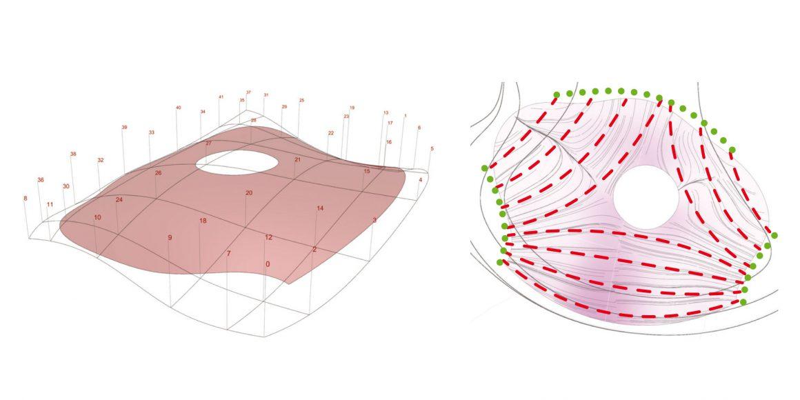 Dawang-Structure_Beams_Optimisation-©BollingerGrohmann.jpg