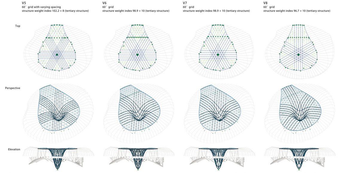 Dawang-Structure_Roof4-©BollingerGrohmann
