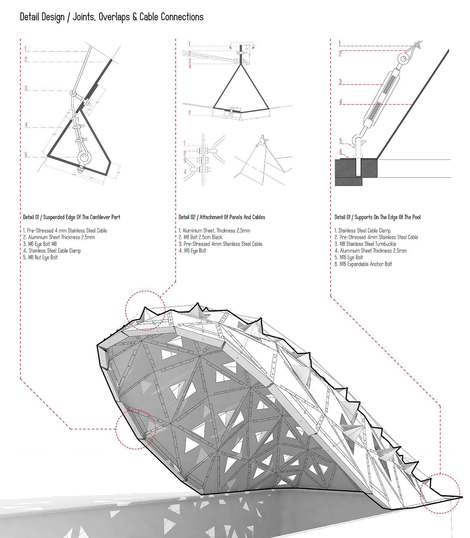 Comstruct Tehran Karamba3d Cantilever Diagram Beam Triangular
