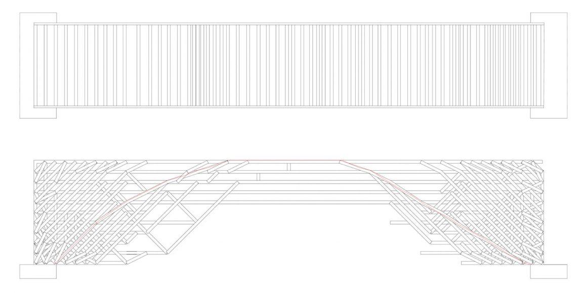 Grid Possibilities Bridge